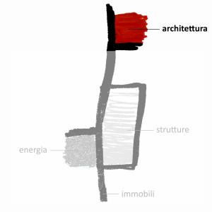 logo_architettura