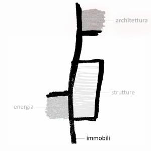 logo_immobili