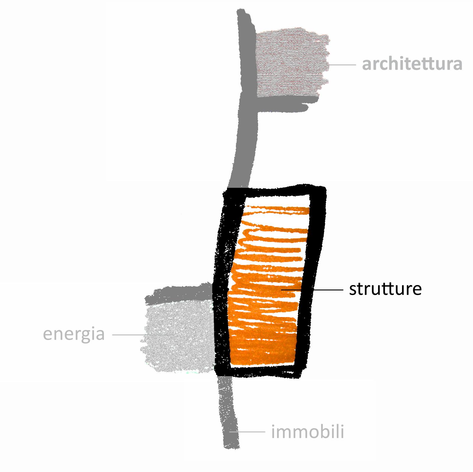 logo_strutture